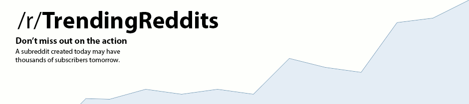 /r/TrendingReddits